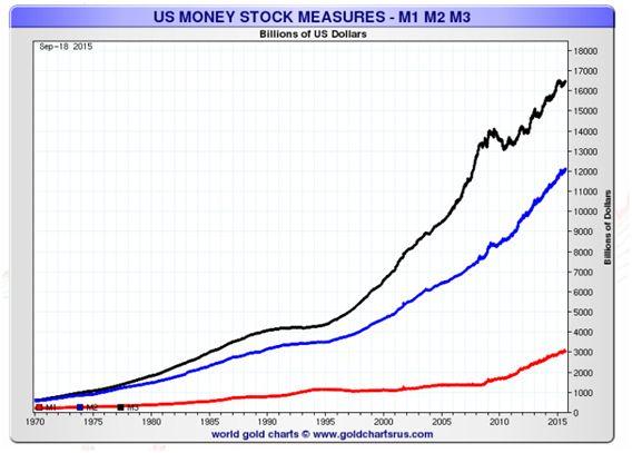 chart eight